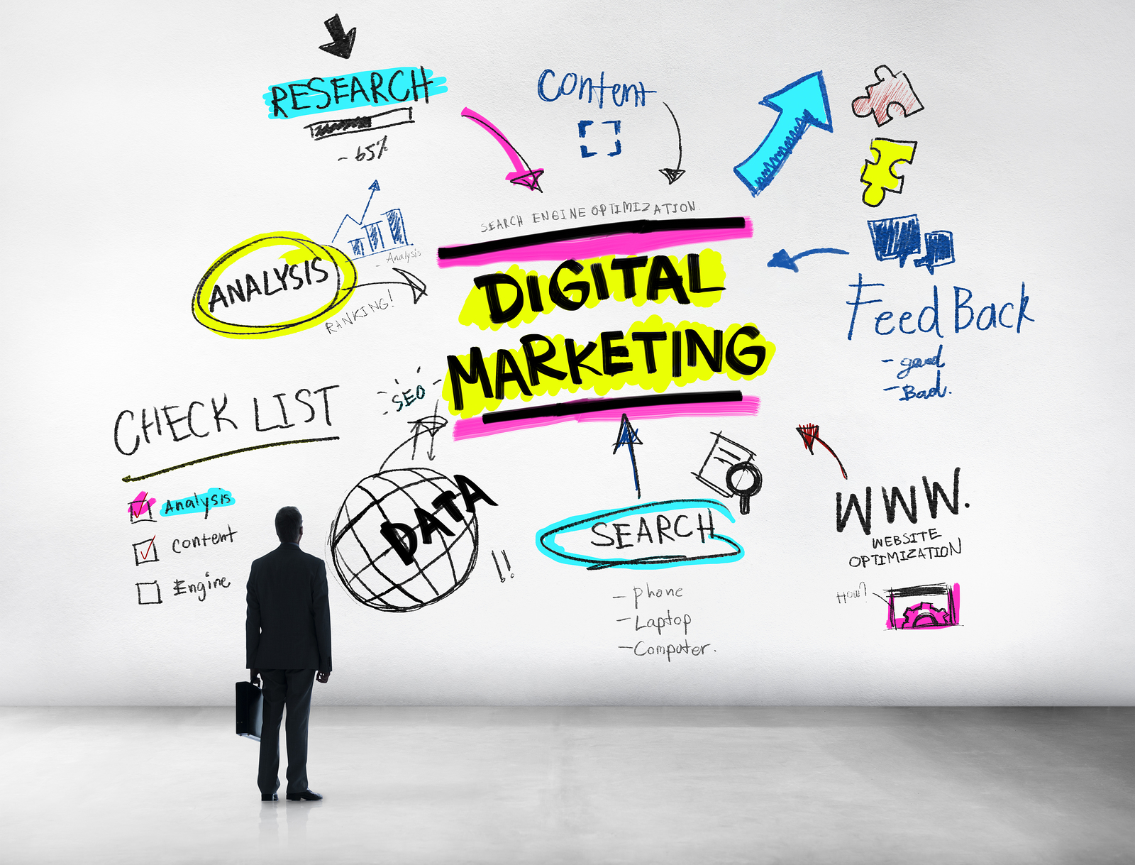 DIGITAL MARKETING: THE EVER BEST CAREER PATH