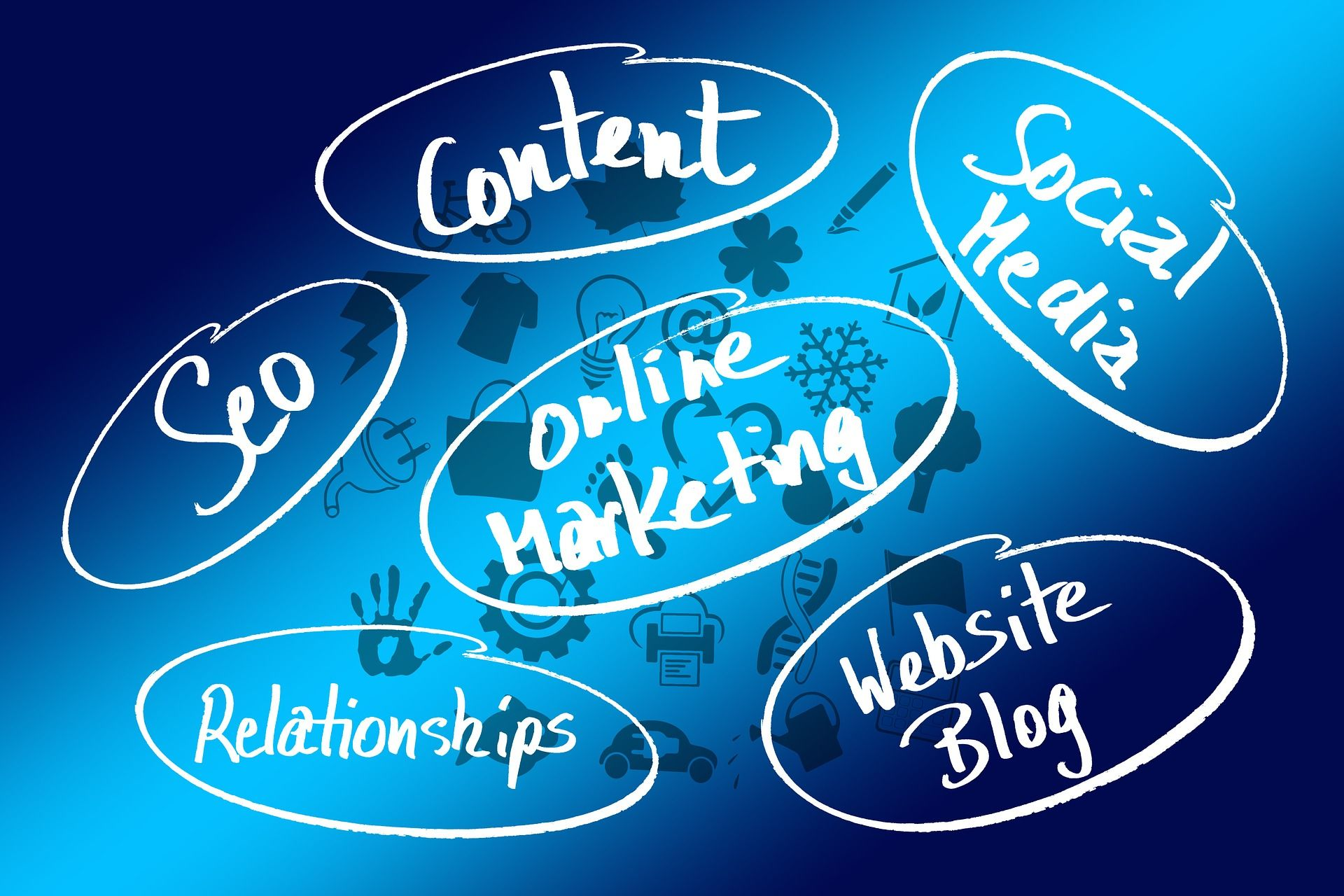 INBOUND MARKETING: THE ULTIMATE WAY TO MAKE ONLINE PRESENCE
