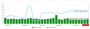 Advanced Web Rankings