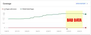Google Search Console Data Lost