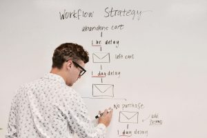 How to Easily Improve the Workflow of Your Organization